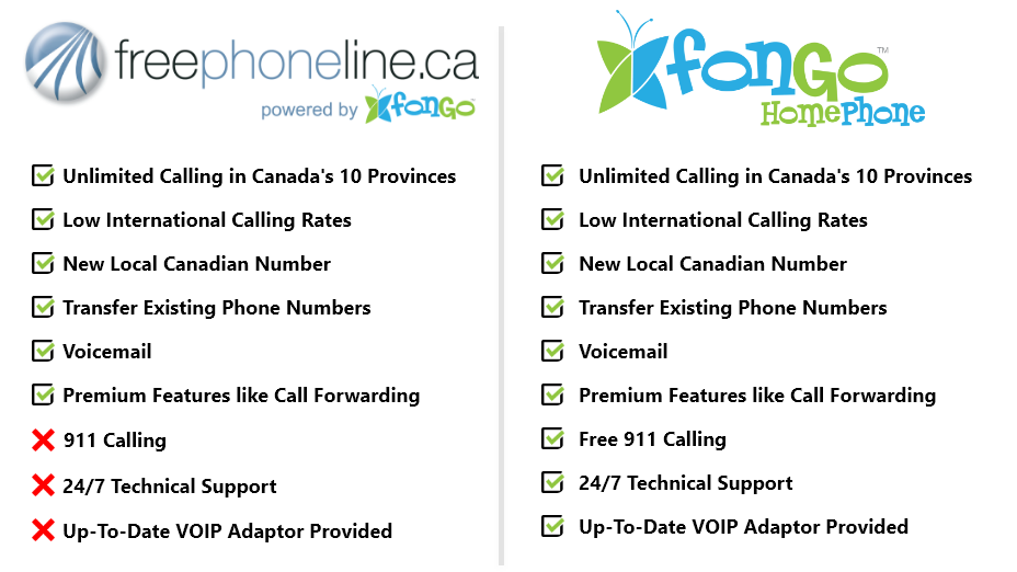 Compare Fongo Home Phone And Freephoneline